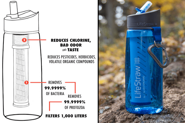 Portable water filter common configuration