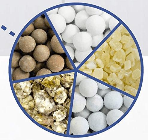 Alkaline Mineralization components - ACW