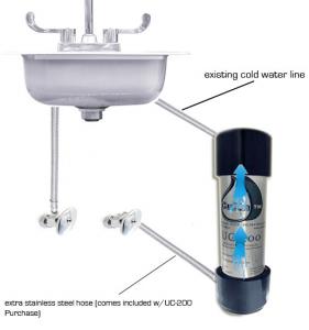 CuZn UC 200 under counter water filter instalation - WFS