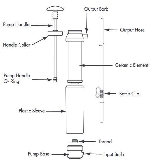 Katadyn Pocket Components